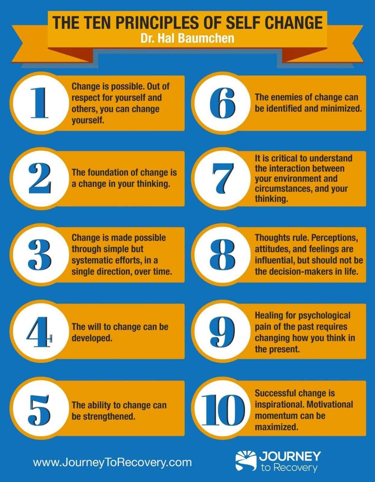 The Ten Principles of Self-Change (Infographic)