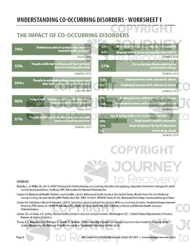Understanding Co Occurring Disorders Worksheet 1 Cod